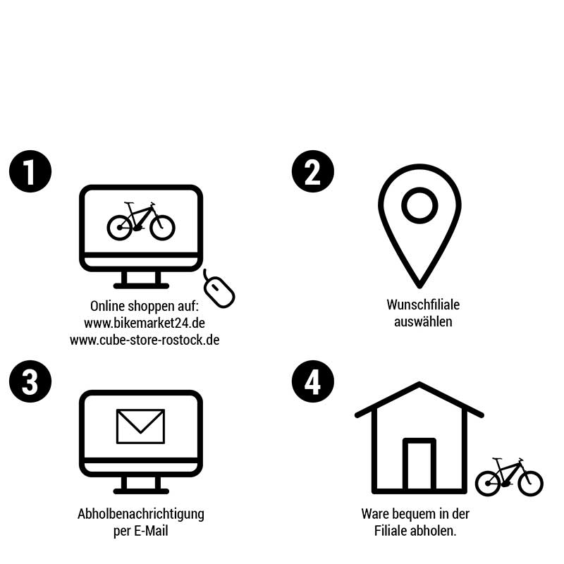 BIKE Market und CUBE Store Click and Collect